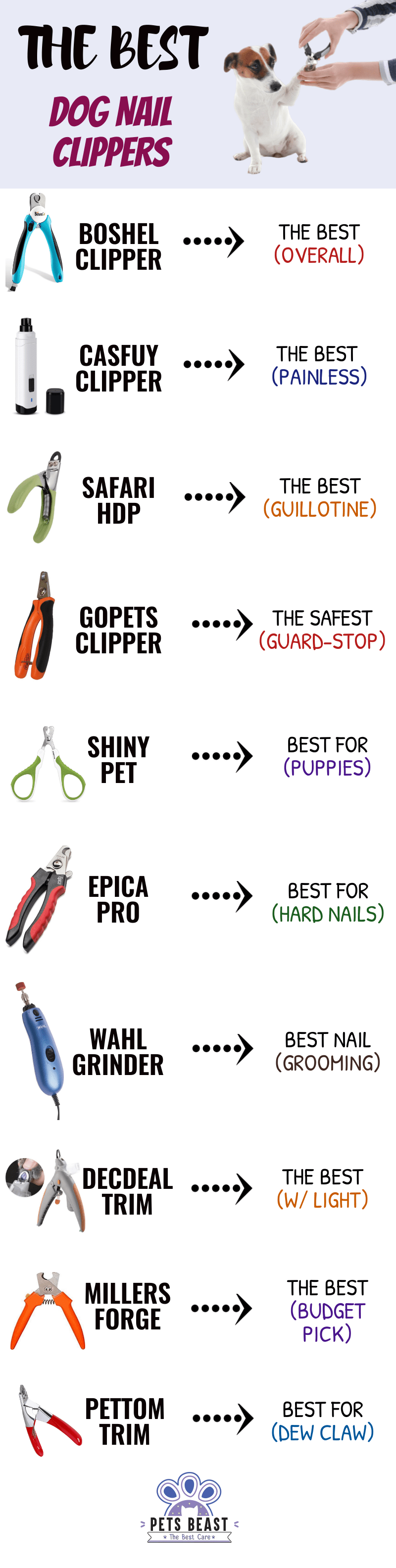 Best Dog Nail Clippers